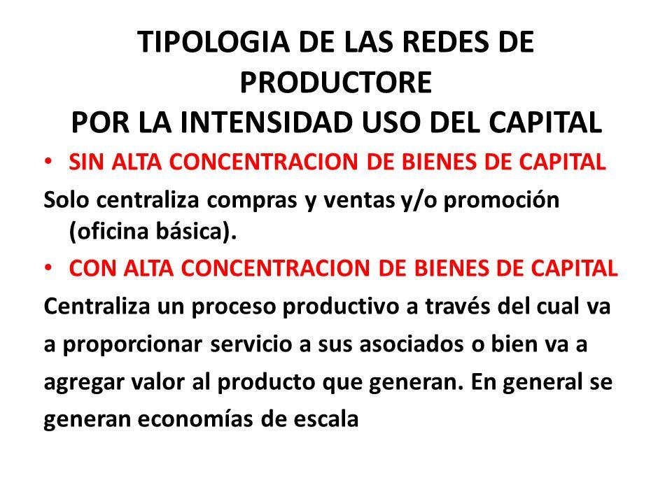 TIPOLOGIA DE LAS REDES DE PRODUCTORE POR LA INTENSIDAD USO DEL CAPITAL