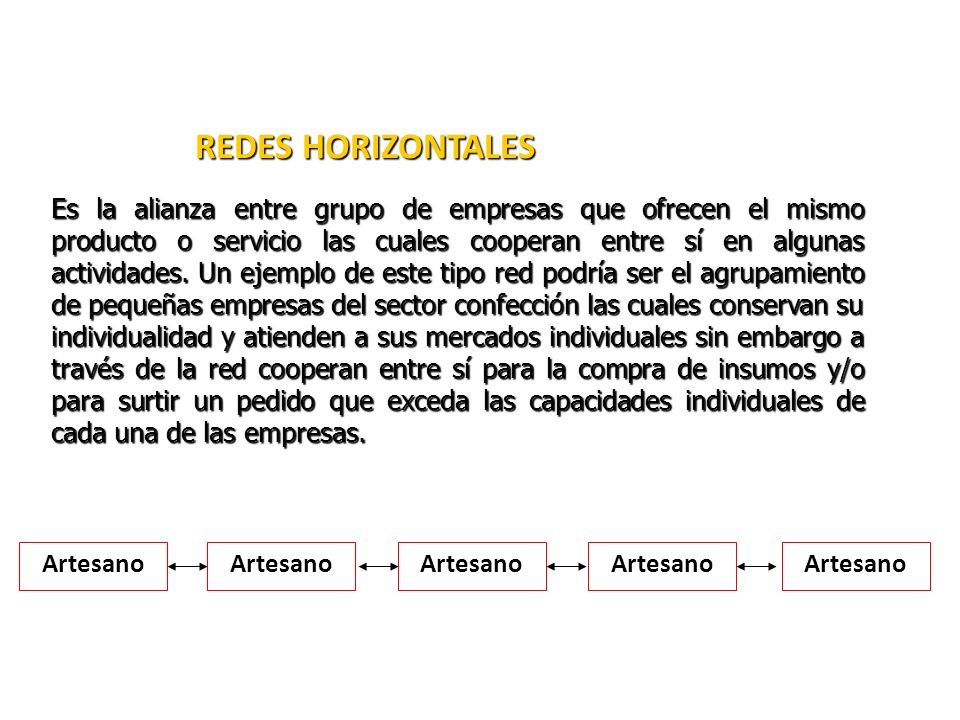 REDES HORIZONTALES