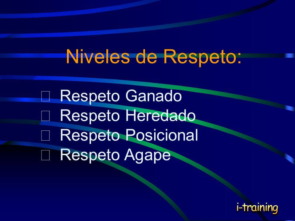 Niveles de Respeto: Respeto Ganado Respeto Heredado Respeto Posicional