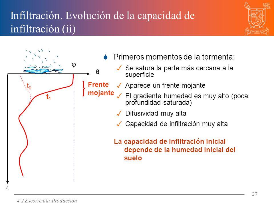 Infiltración. Evolución de la capacidad de infiltración (ii)