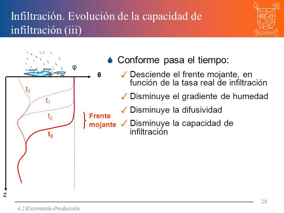 Infiltración. Evolución de la capacidad de infiltración (iii)