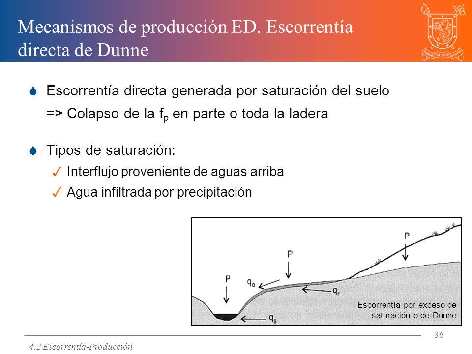 Mecanismos de producción ED. Escorrentía directa de Dunne