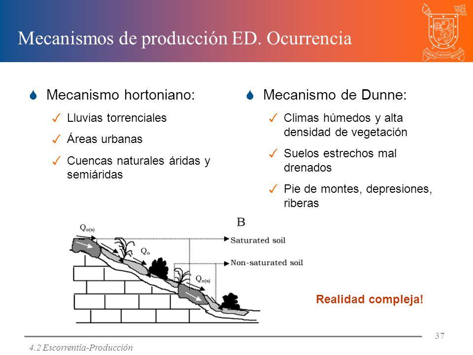 Mecanismos de producción ED. Ocurrencia