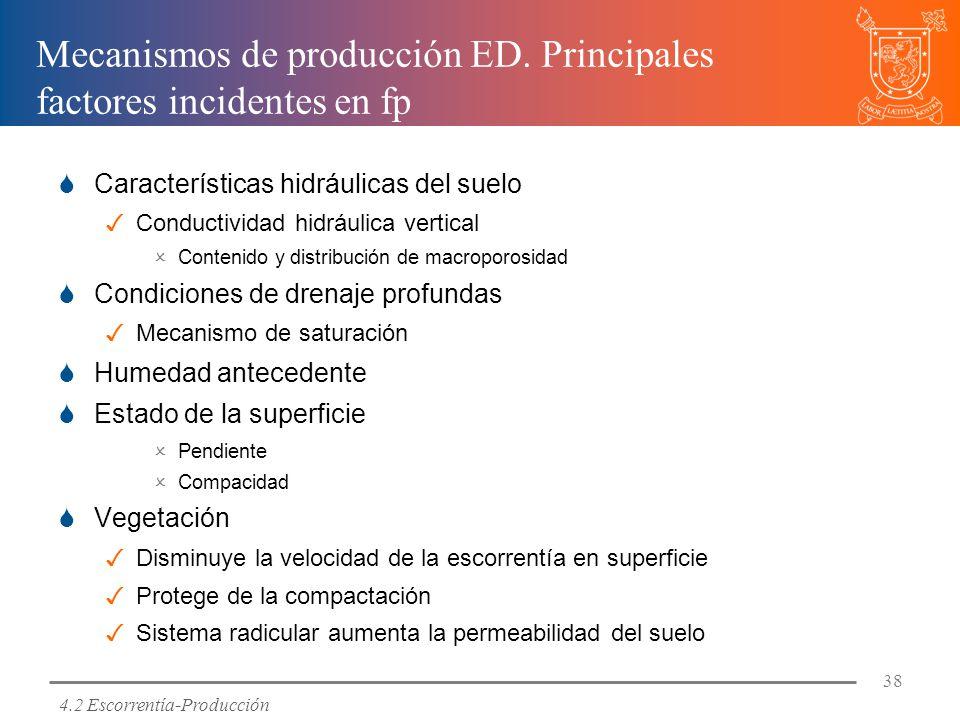 Mecanismos de producción ED. Principales factores incidentes en fp