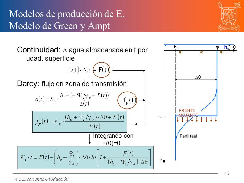 Modelos de producción de E. Modelo de Green y Ampt