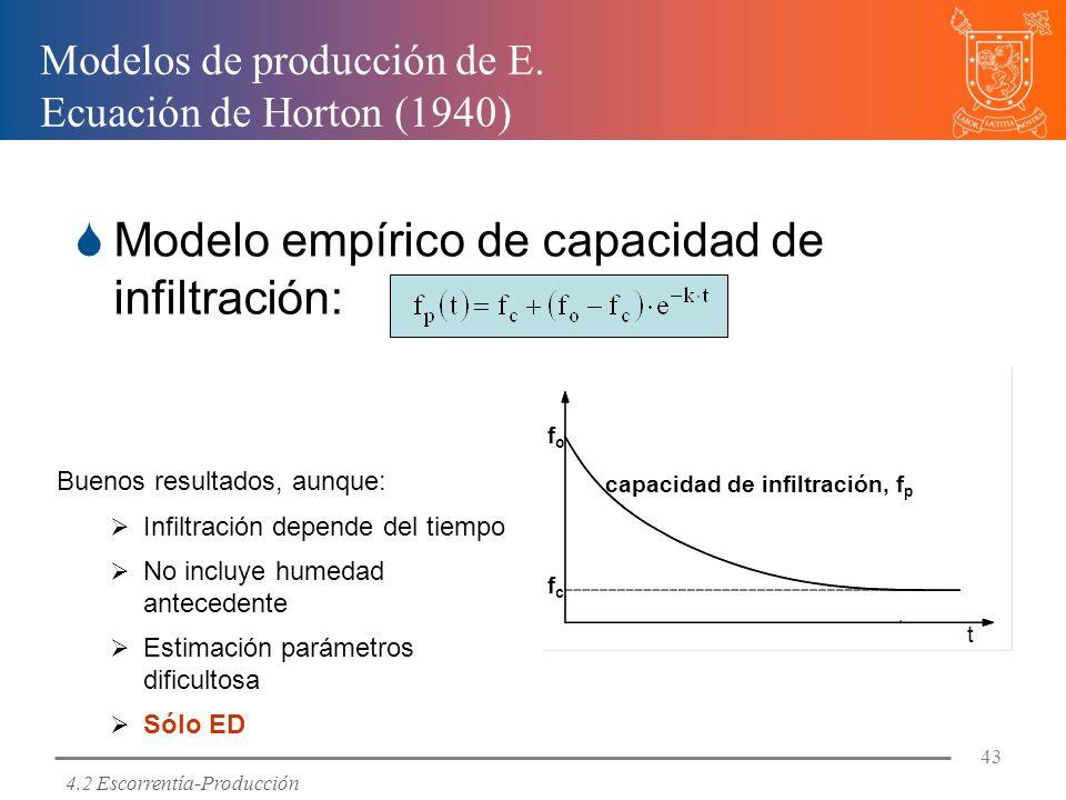Modelos de producción de E. Ecuación de Horton (1940)