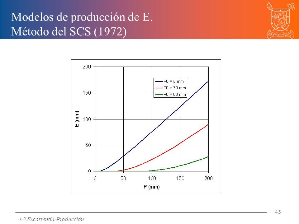 Modelos de producción de E. Método del SCS (1972)
