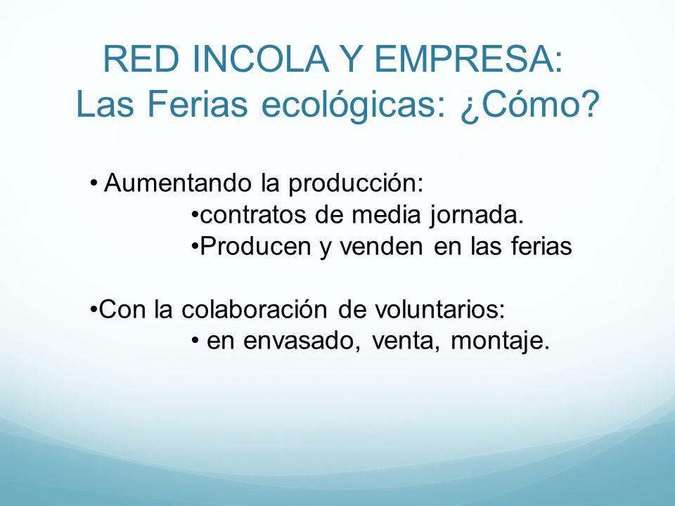 RED INCOLA Y EMPRESA: Las Ferias ecológicas: ¿Cómo