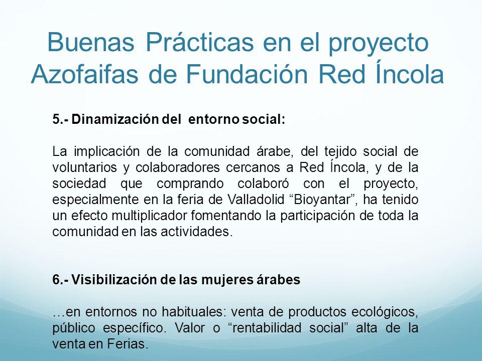 Buenas Prácticas en el proyecto Azofaifas de Fundación Red Íncola