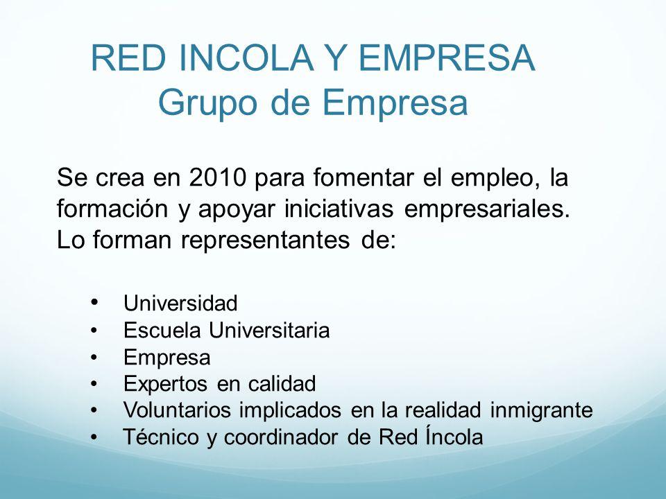 RED INCOLA Y EMPRESA Grupo de Empresa