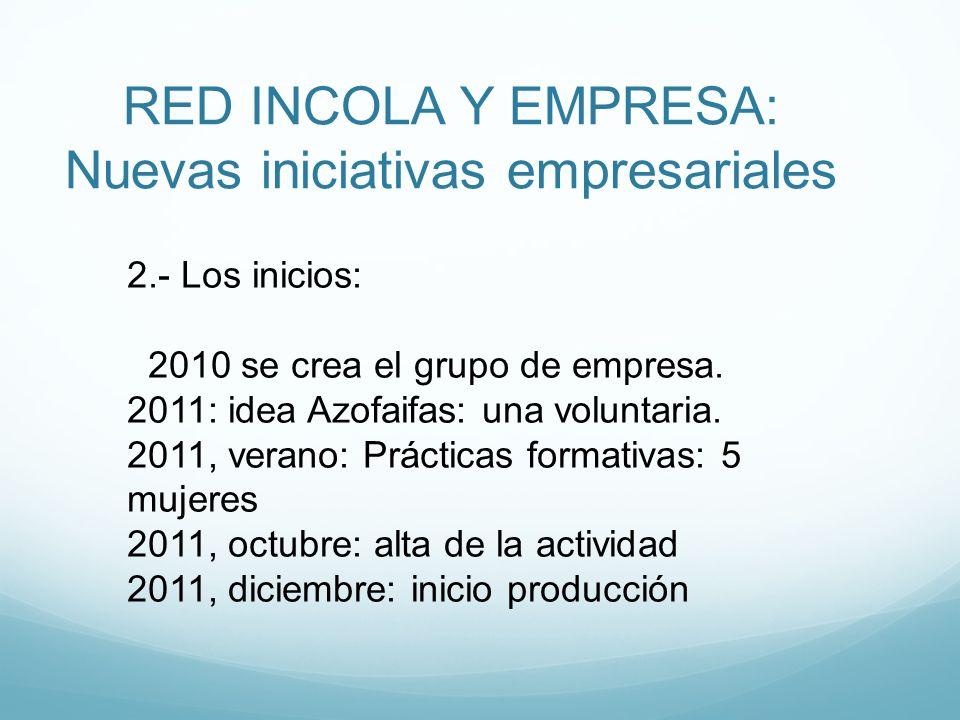RED INCOLA Y EMPRESA: Nuevas iniciativas empresariales