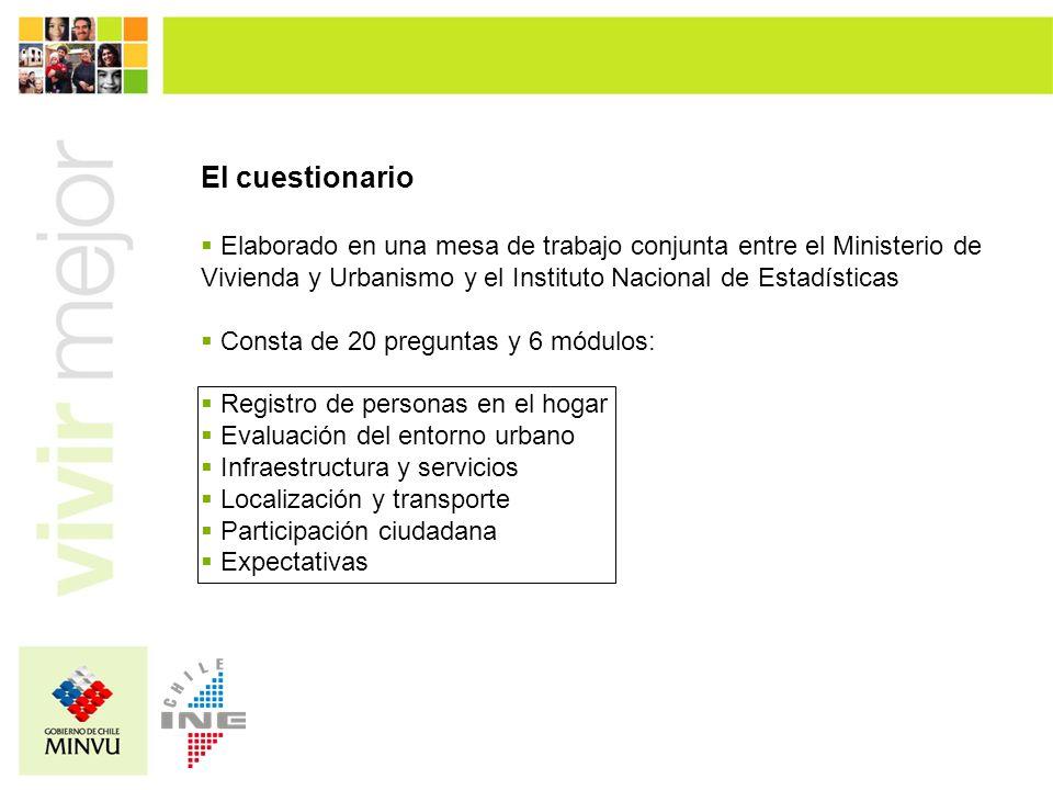 El cuestionario Elaborado en una mesa de trabajo conjunta entre el Ministerio de Vivienda y Urbanismo y el Instituto Nacional de Estadísticas.