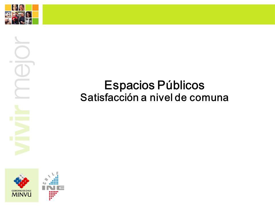 Espacios Públicos Satisfacción a nivel de comuna