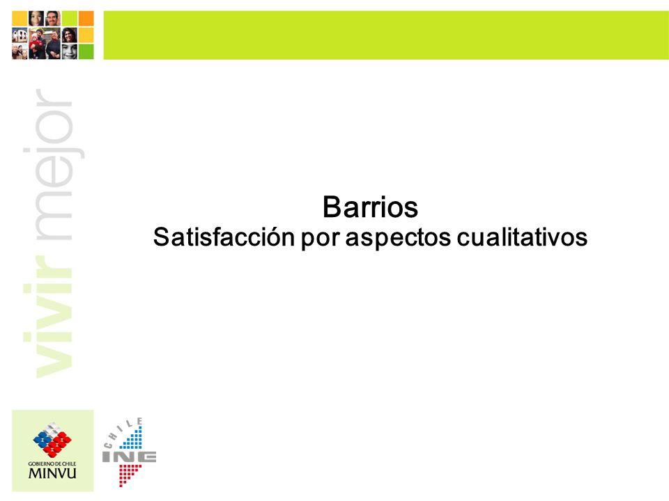 Barrios Satisfacción por aspectos cualitativos