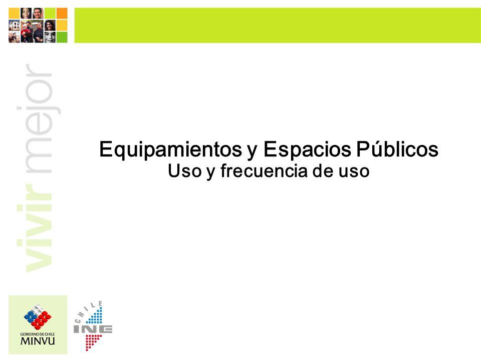 Equipamientos y Espacios Públicos Uso y frecuencia de uso