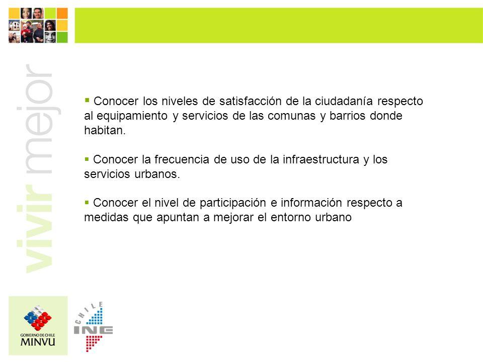 Conocer los niveles de satisfacción de la ciudadanía respecto al equipamiento y servicios de las comunas y barrios donde habitan.