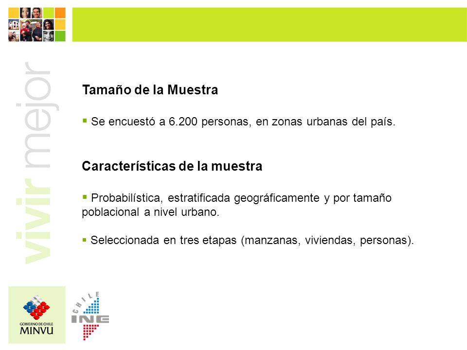 Se encuestó a 6.200 personas, en zonas urbanas del país.