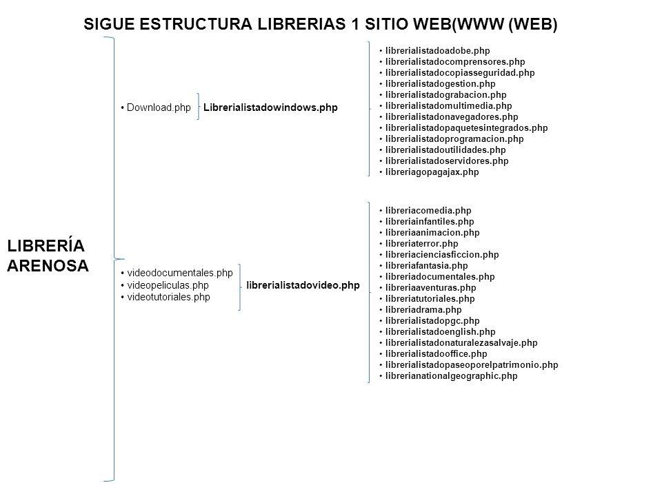 SIGUE ESTRUCTURA LIBRERIAS 1 SITIO WEB(WWW (WEB)