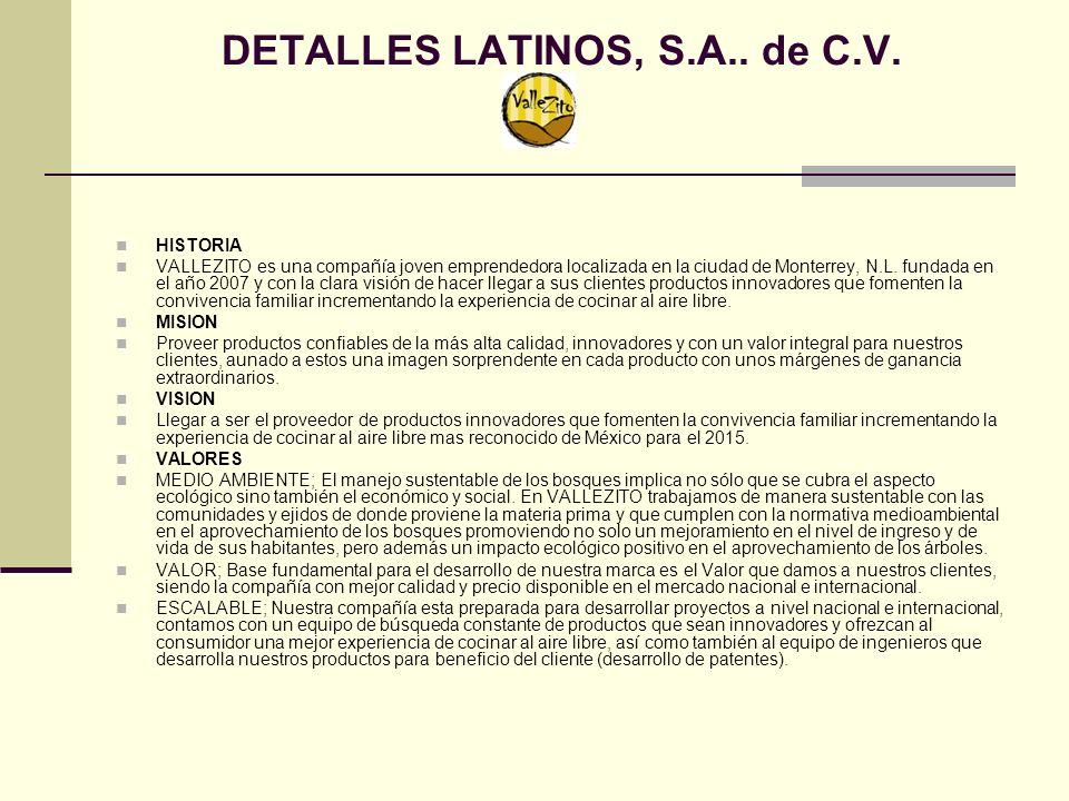 DETALLES LATINOS, S.A.. de C.V.