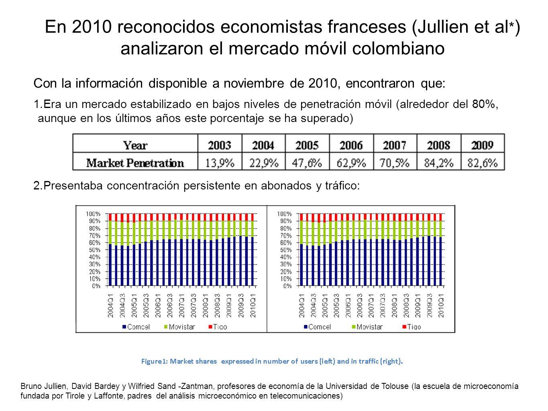 En 2010 reconocidos economistas franceses (Jullien et al