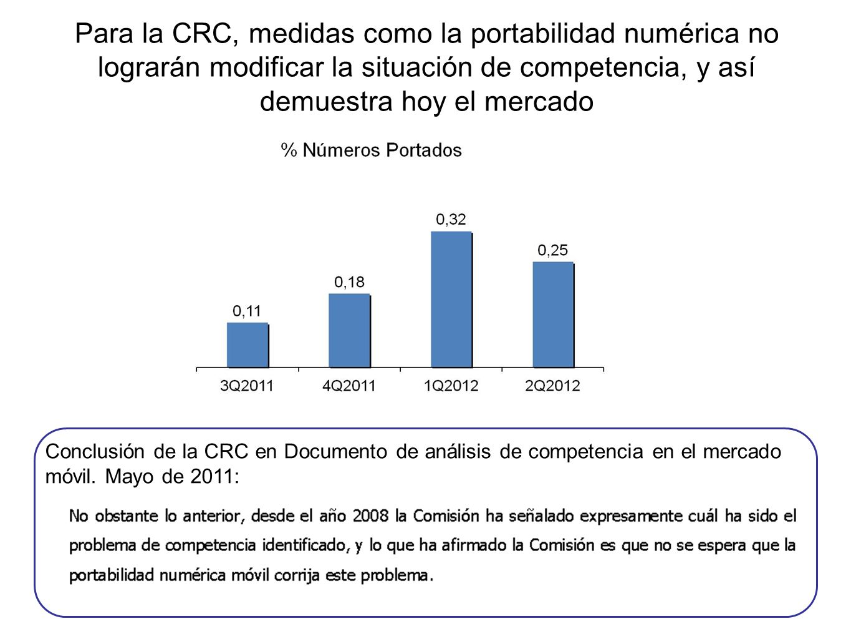 Para la CRC, medidas como la portabilidad numérica no lograrán modificar la situación de competencia, y así demuestra hoy el mercado