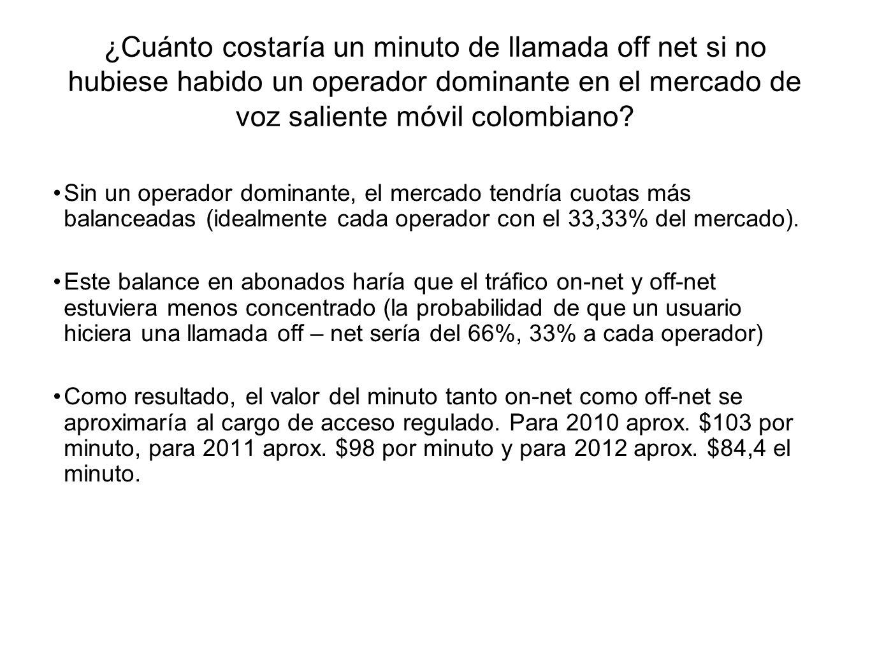 ¿Cuánto costaría un minuto de llamada off net si no hubiese habido un operador dominante en el mercado de voz saliente móvil colombiano