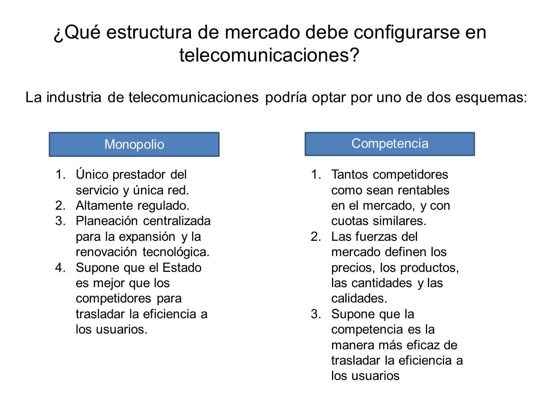 ¿Qué estructura de mercado debe configurarse en telecomunicaciones