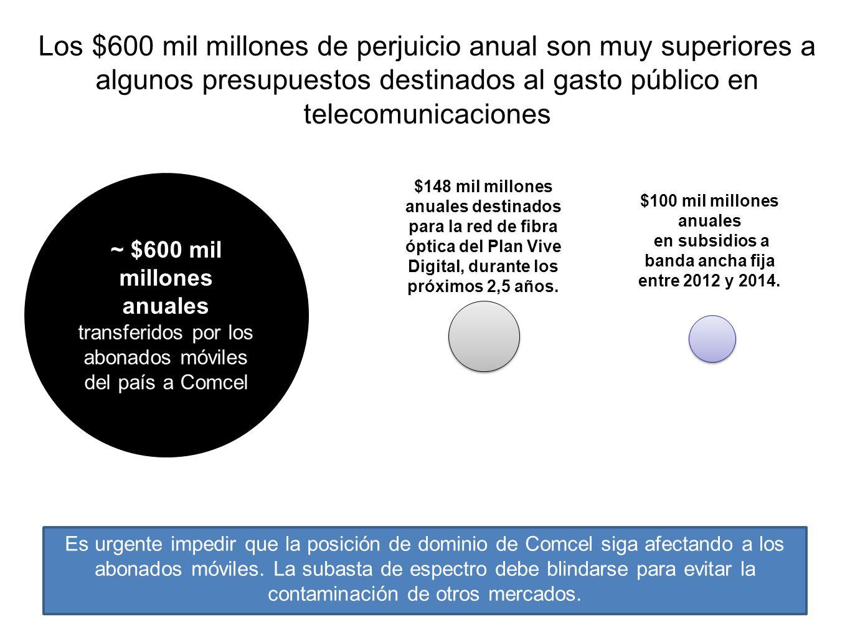 en subsidios a banda ancha fija entre 2012 y 2014.