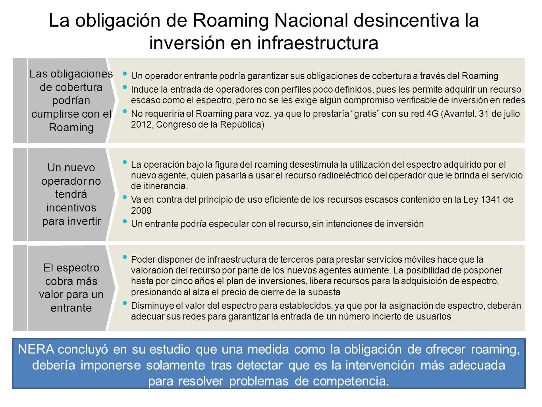 La obligación de Roaming Nacional desincentiva la inversión en infraestructura