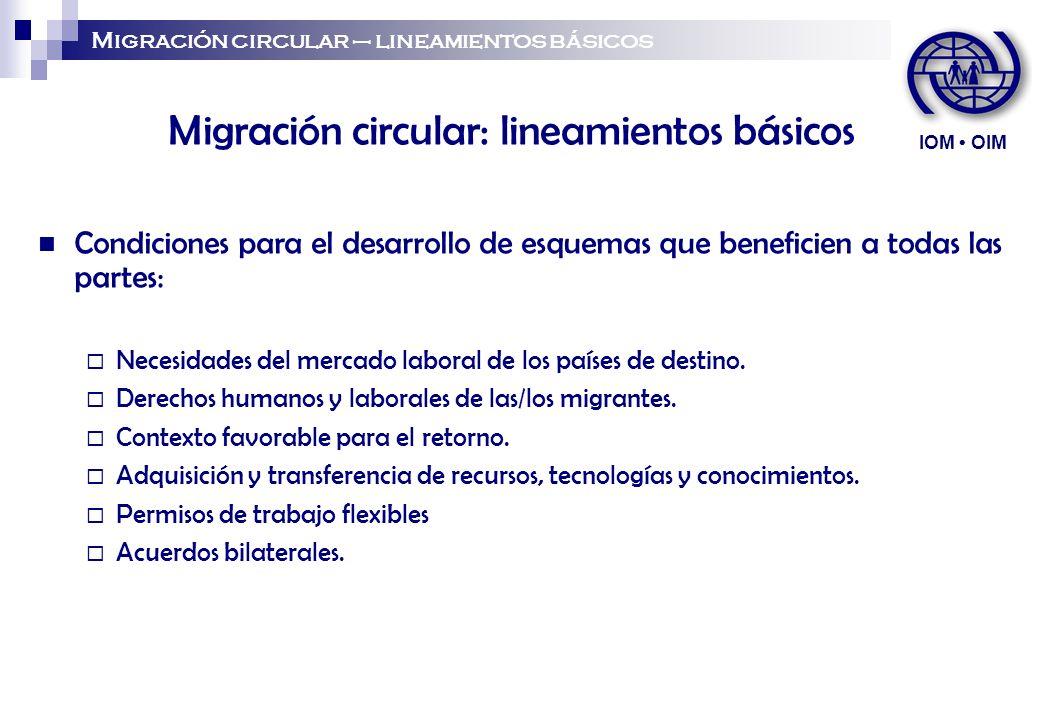 Migración circular: lineamientos básicos