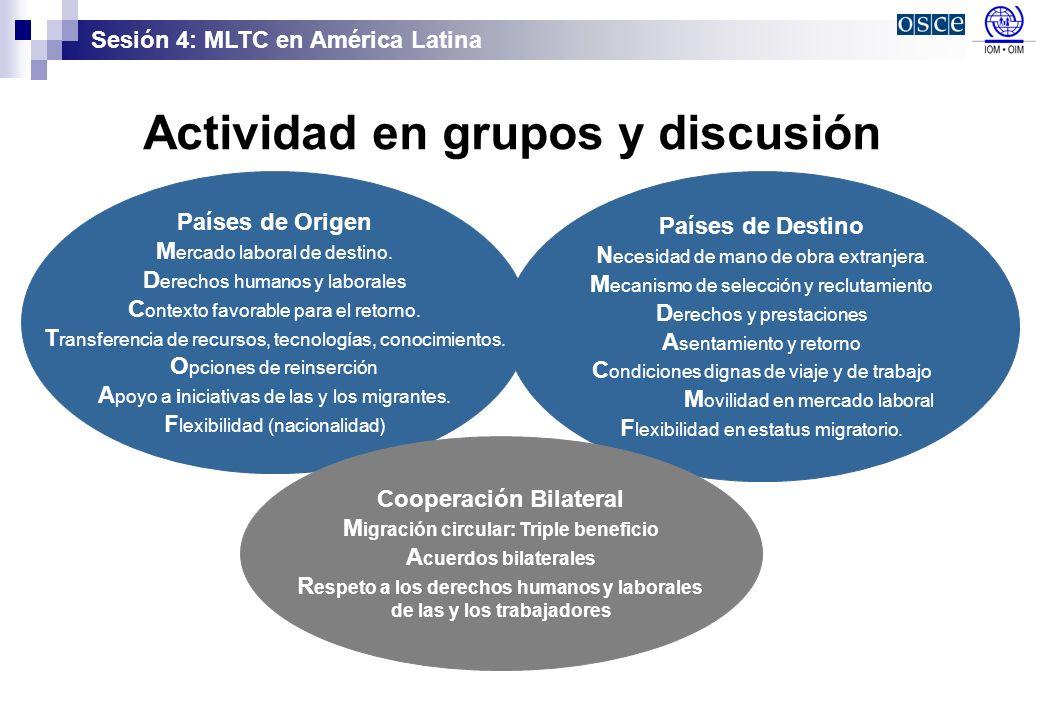 Actividad en grupos y discusión