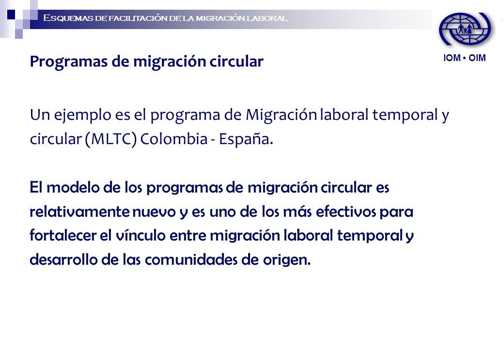 Programas de migración circular