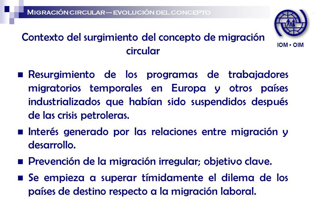 Contexto del surgimiento del concepto de migración circular