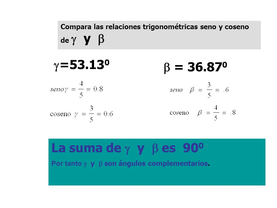Compara las relaciones trigonométricas seno y coseno de  y 