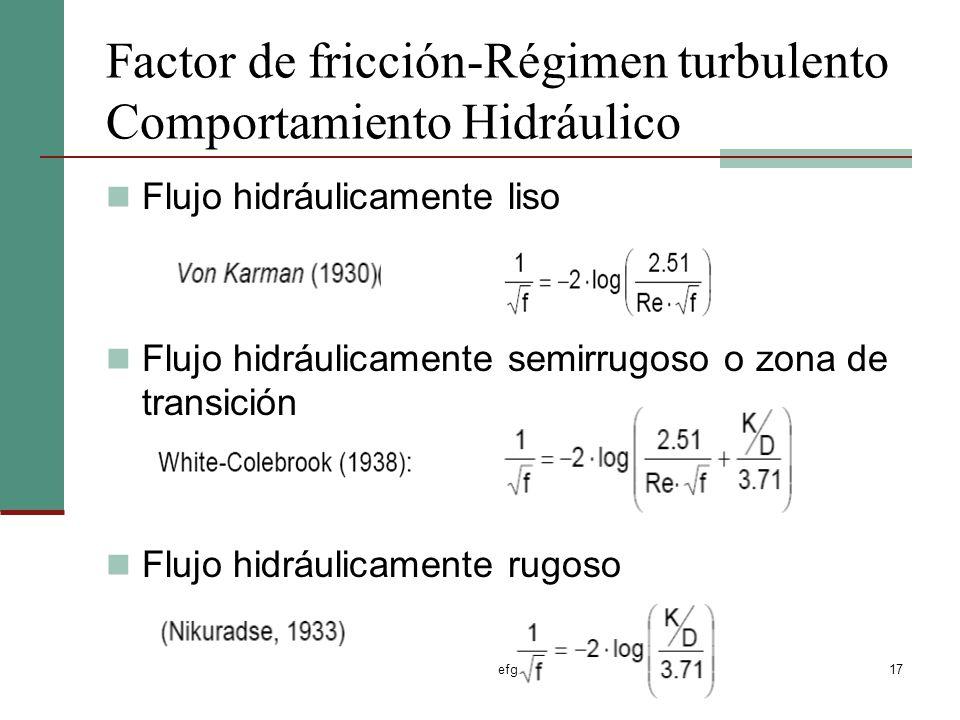 Factor de fricción-Régimen turbulento Comportamiento Hidráulico