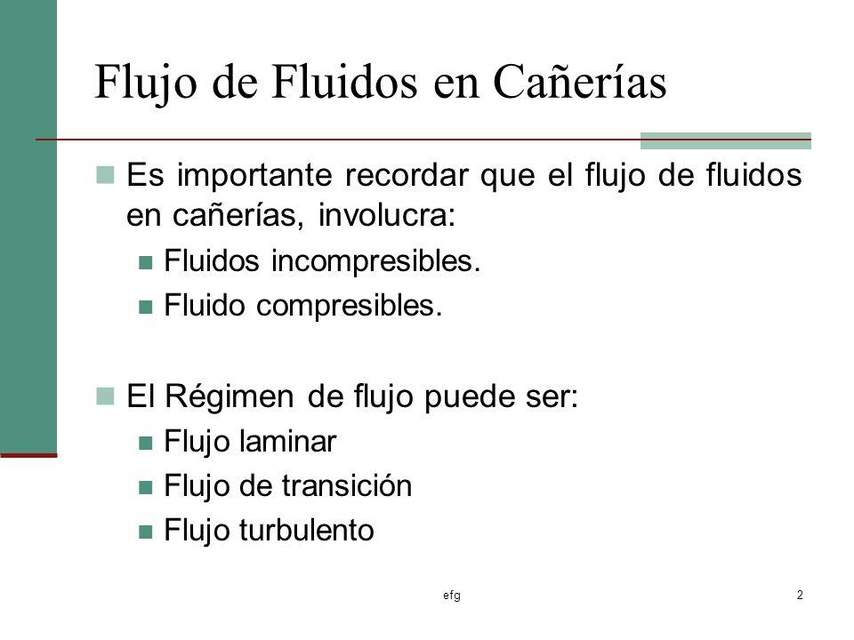 Flujo de Fluidos en Cañerías