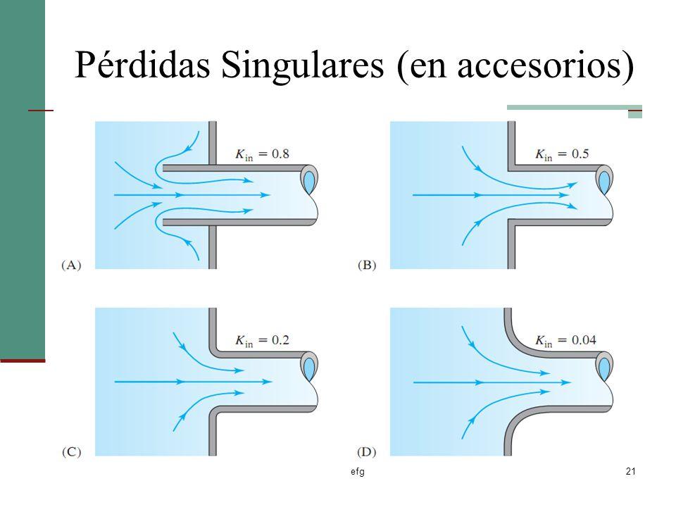 Pérdidas Singulares (en accesorios)