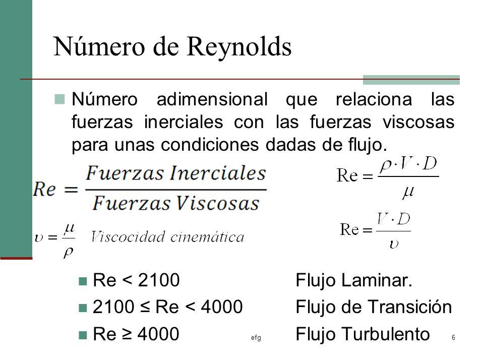 Número de Reynolds Número adimensional que relaciona las fuerzas inerciales con las fuerzas viscosas para unas condiciones dadas de flujo.