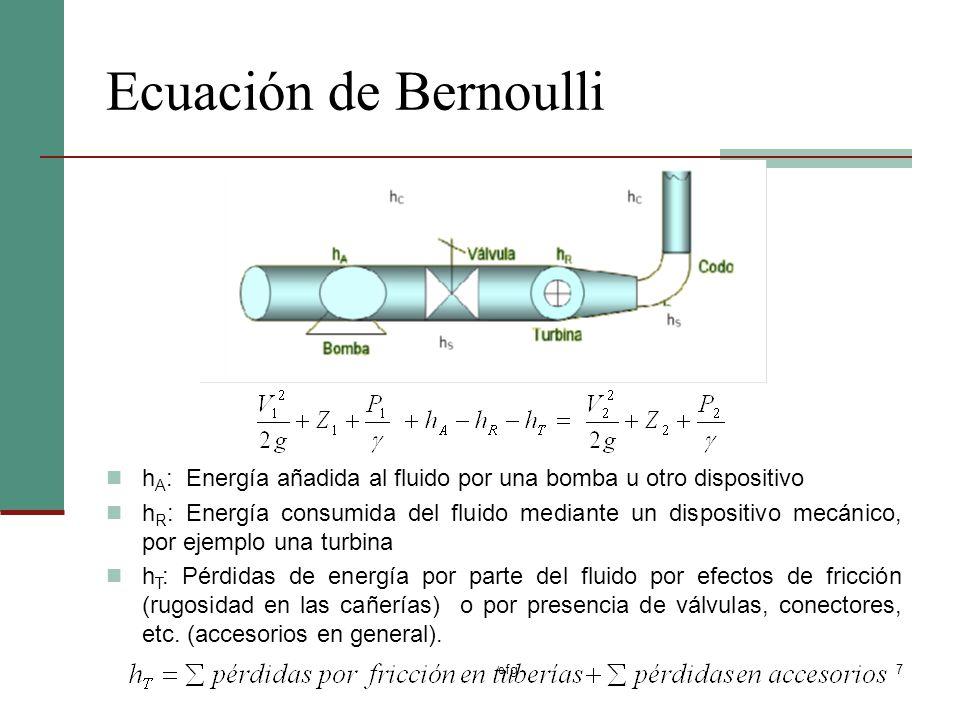 Ecuación de Bernoulli hA: Energía añadida al fluido por una bomba u otro dispositivo.