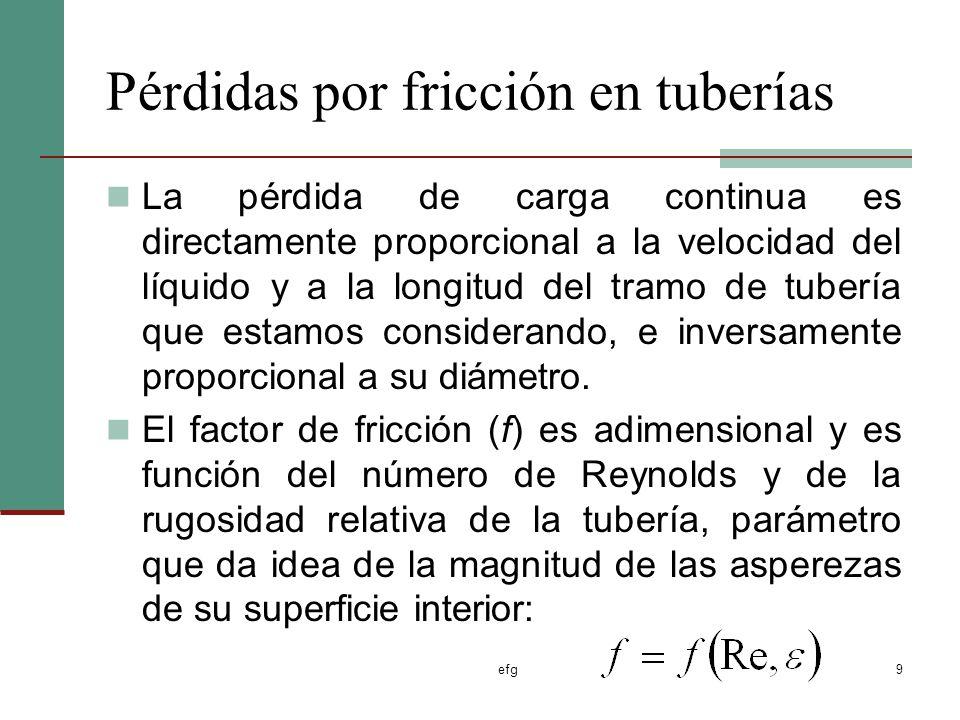 Pérdidas por fricción en tuberías