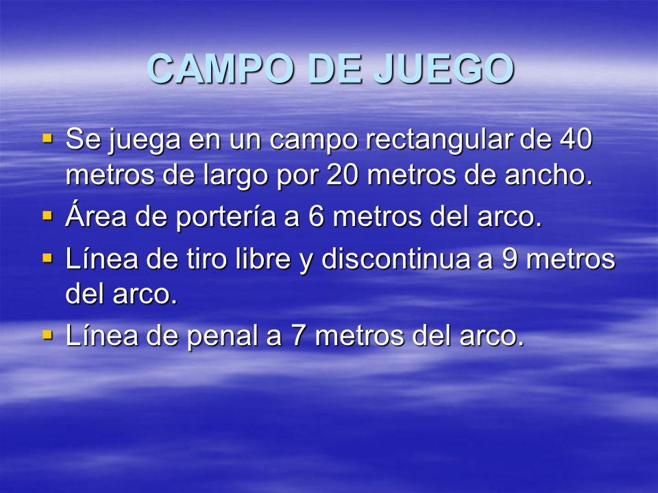 CAMPO DE JUEGO Se juega en un campo rectangular de 40 metros de largo por 20 metros de ancho. Área de portería a 6 metros del arco.