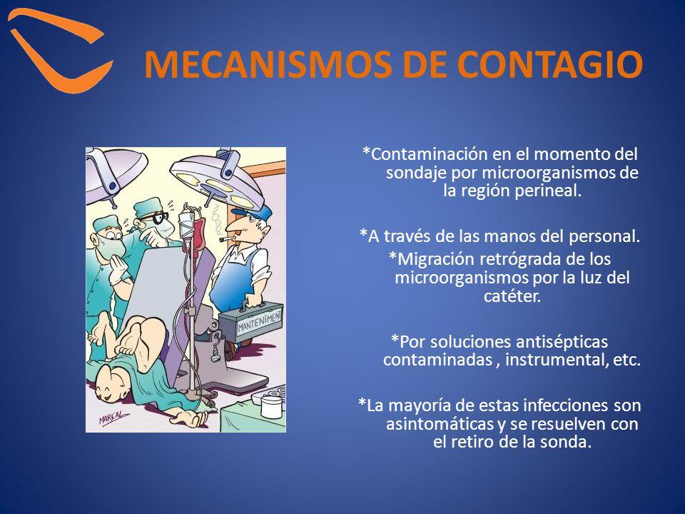 MECANISMOS DE CONTAGIO