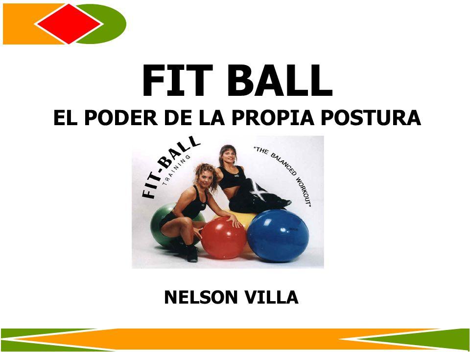 FIT BALL EL PODER DE LA PROPIA POSTURA