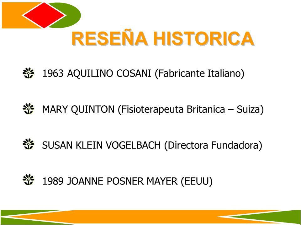 RESEÑA HISTORICA 1963 AQUILINO COSANI (Fabricante Italiano)