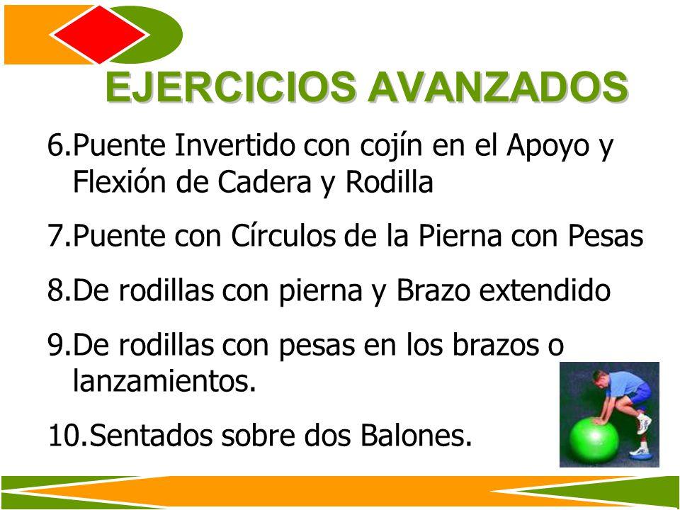 EJERCICIOS AVANZADOS Puente Invertido con cojín en el Apoyo y Flexión de Cadera y Rodilla. Puente con Círculos de la Pierna con Pesas.