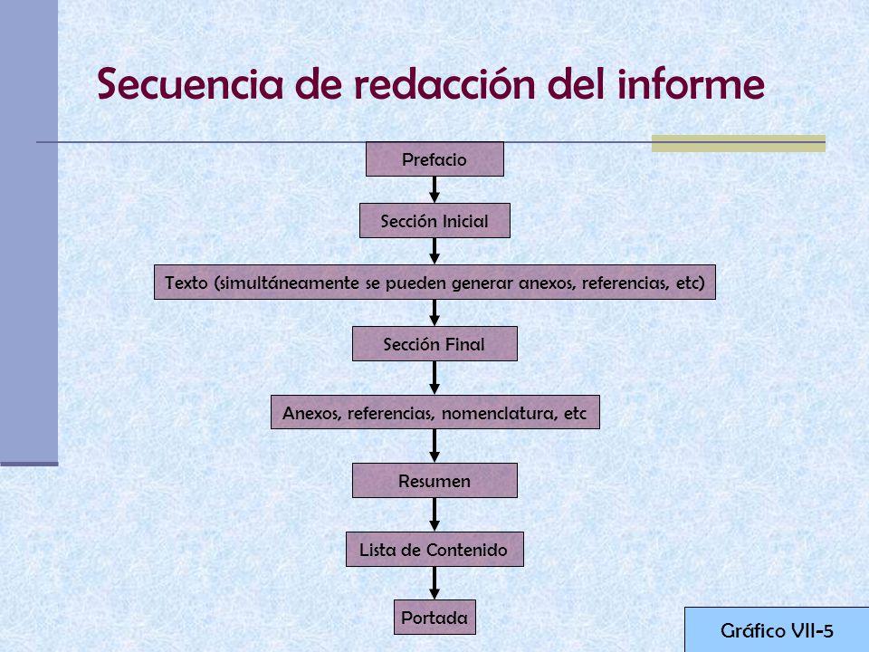 Redacción de Informes Prof. Mery Rosales. - ppt descargar