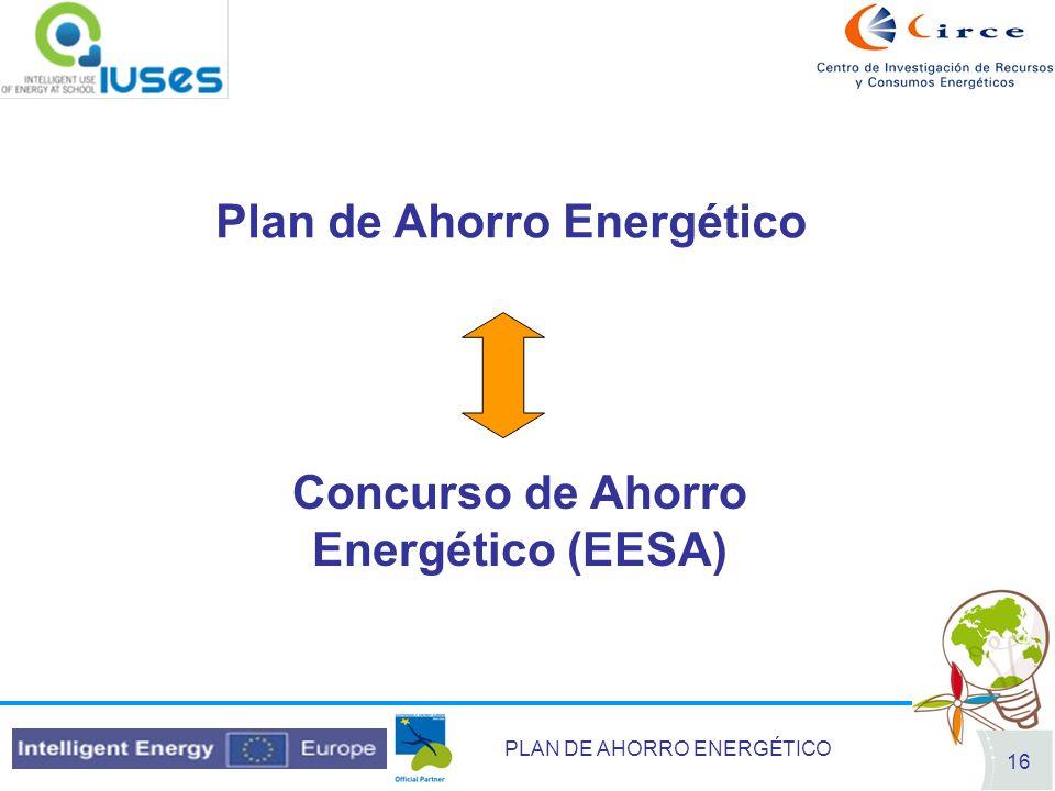 Plan de Ahorro Energético Concurso de Ahorro Energético (EESA)