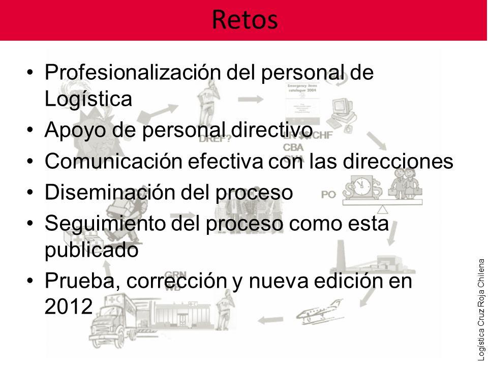 Retos Profesionalización del personal de Logística