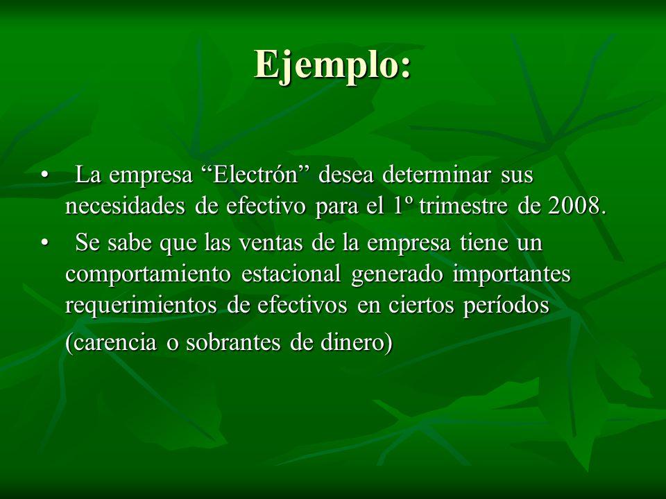 Ejemplo: • La empresa Electrón desea determinar sus necesidades de efectivo para el 1º trimestre de 2008.