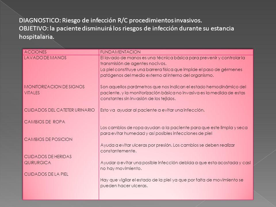 DIAGNOSTICO: Riesgo de infección R/C procedimientos invasivos.